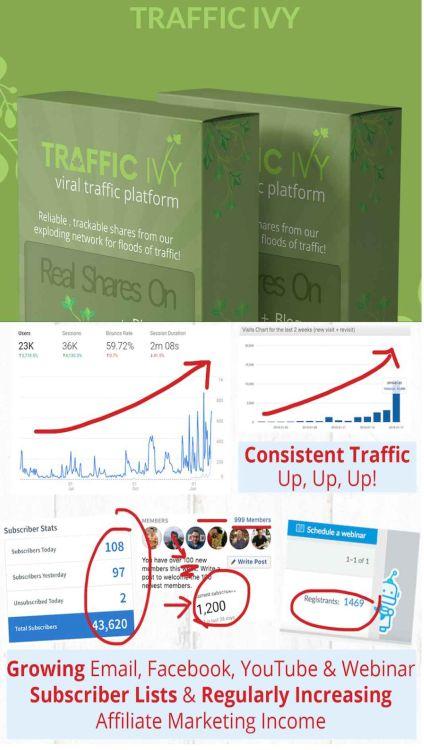 Инструмент за контент маркетинг