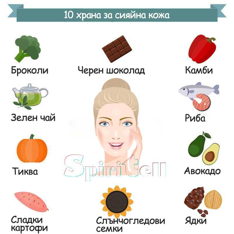 храни антиоксиданти