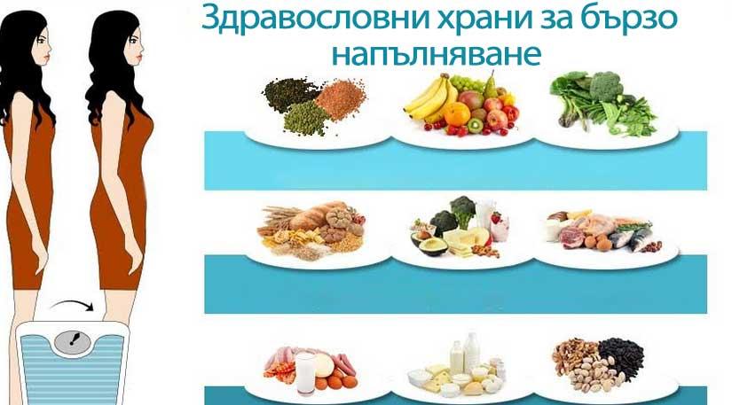 Какво да ям за да напълнея